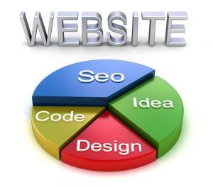 website, honlapkészítés